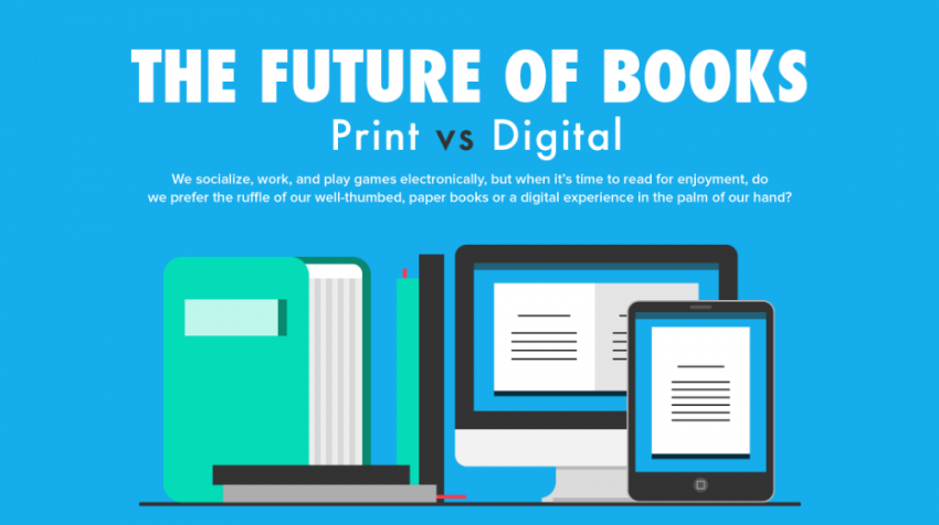 small business trends the future of books